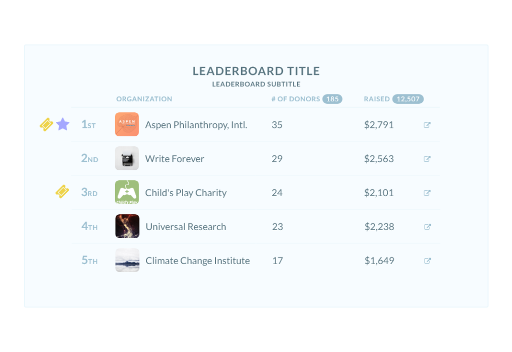 Give Day Leaderboard