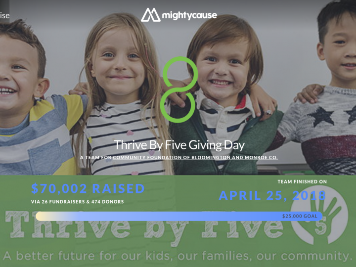thrive by five fundraising team screenshot