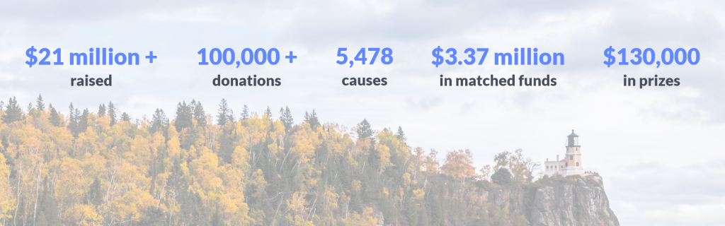 Giving Day Results