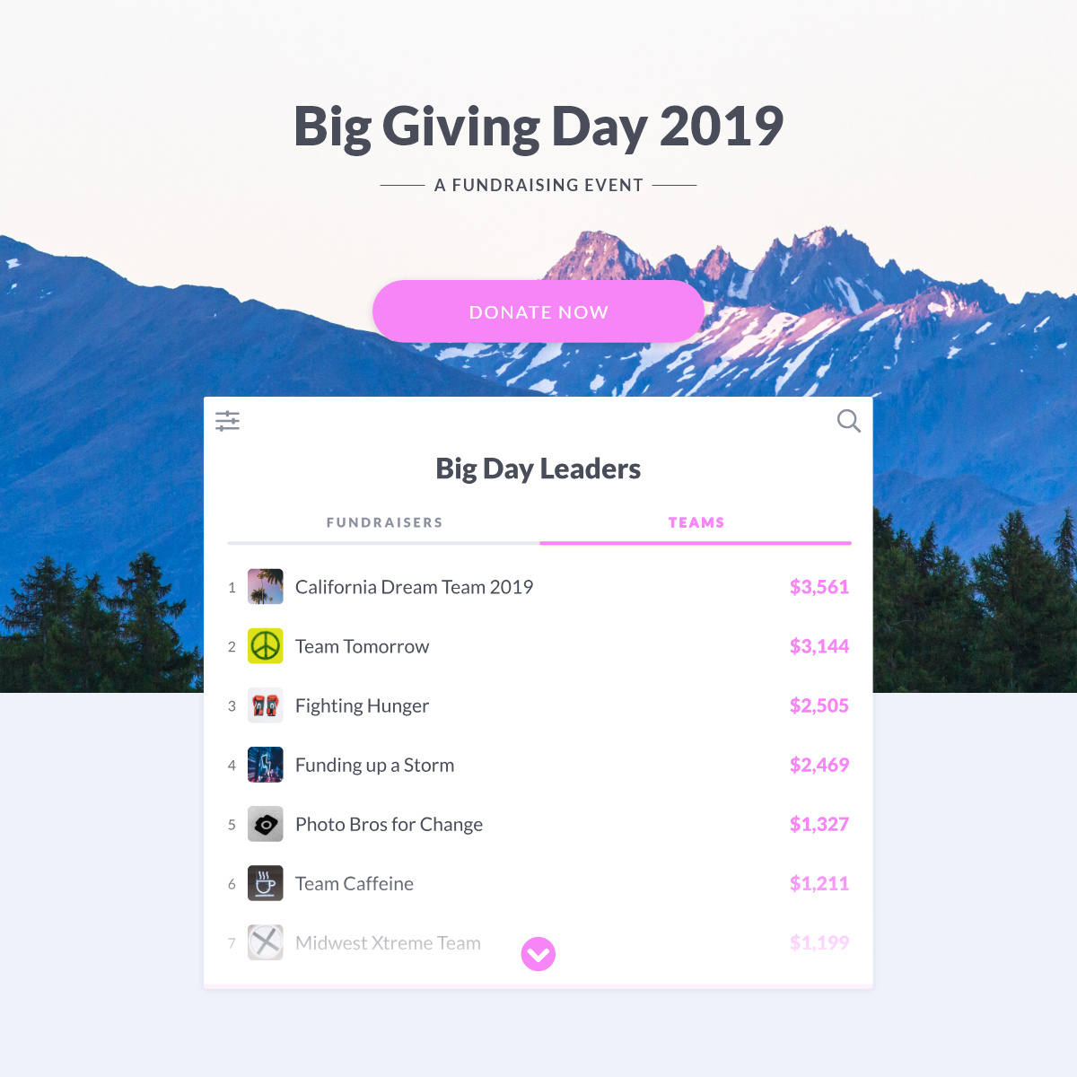 leaderboard on event fundraising product on mightycause