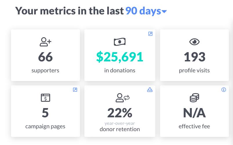 screenshot of donor retention metrics