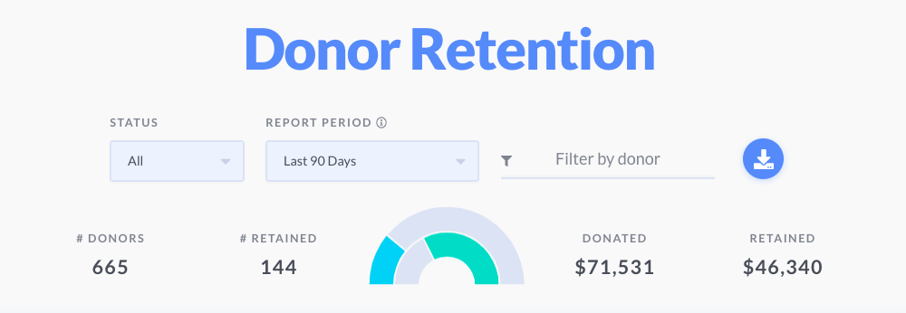 donor retention report