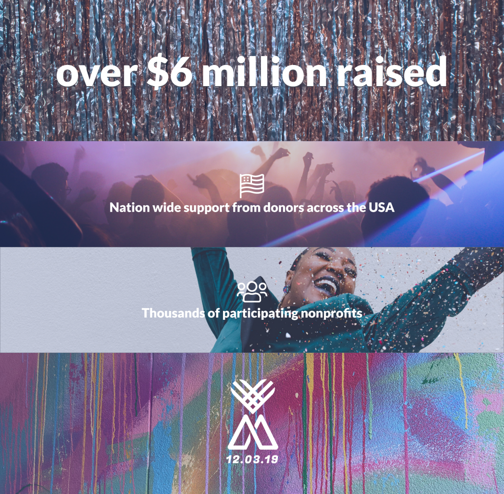 mightycause givingtuesday results