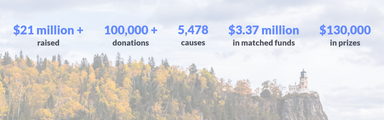 giving days: give to the max day metrics