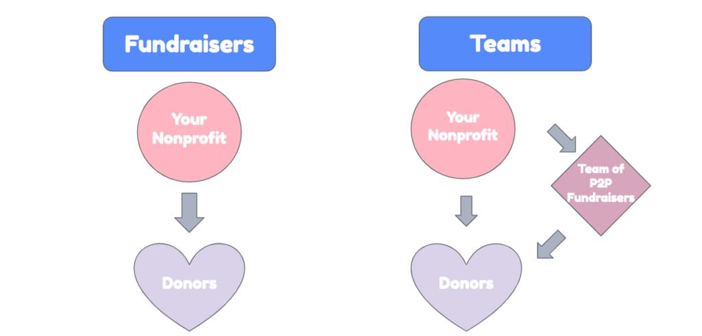 spring fundraiser graphic